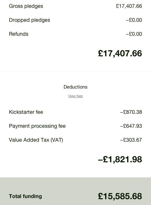 kickstarterfunding